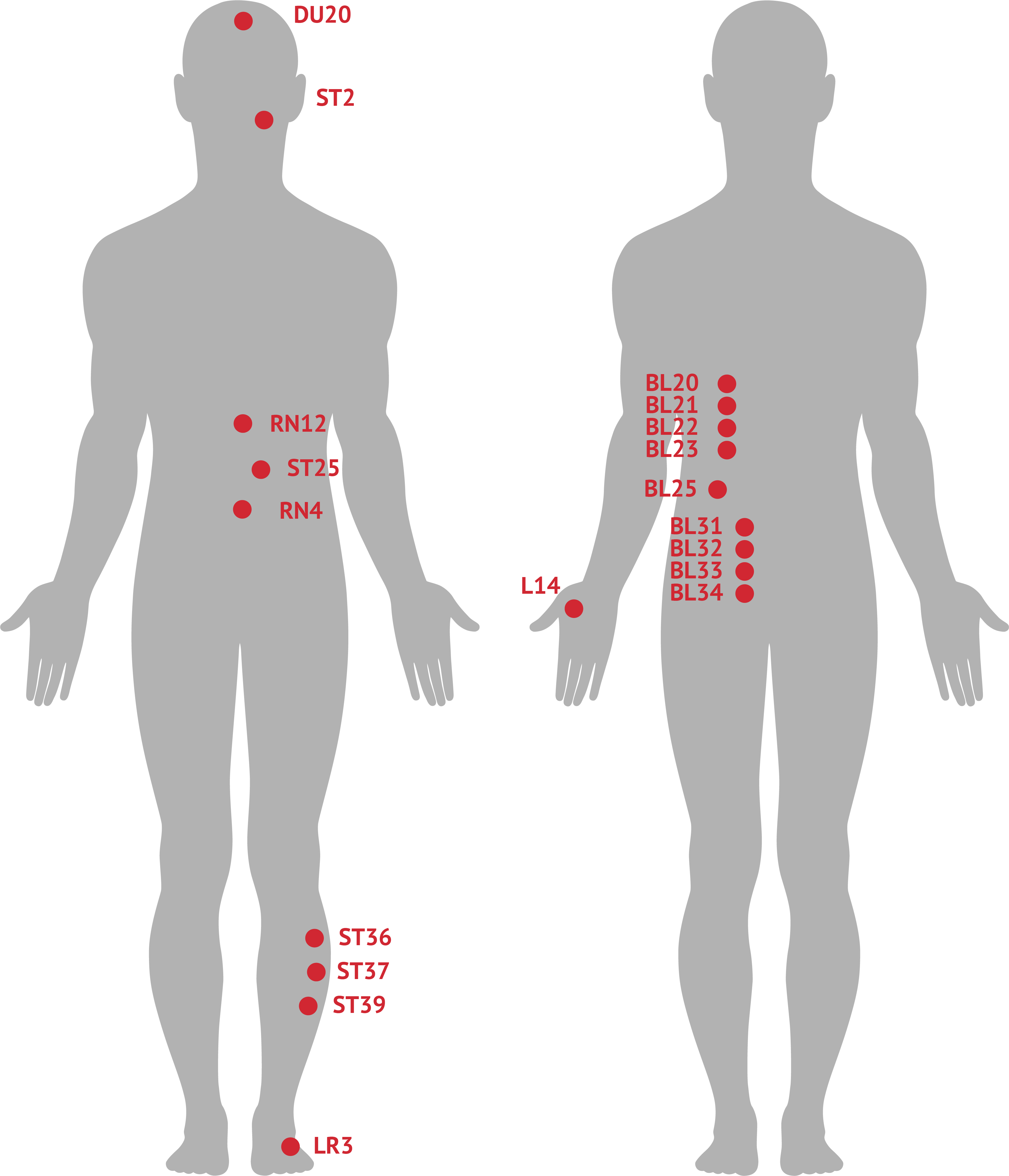 Acupuncture Treatment For The Disorders Of Gut-Brain Interaction (DGBI) A Report From China